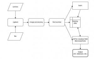 fun_diagram